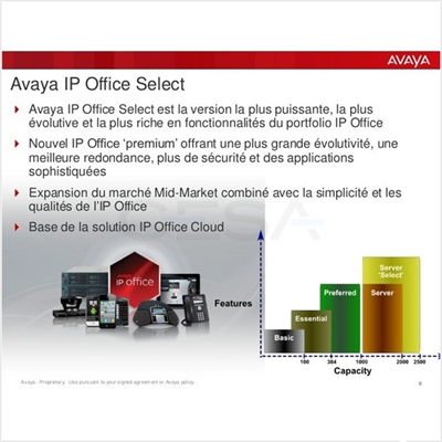 Resim Avaya IP Office Select Santral